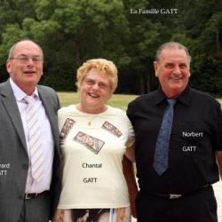 Famille GATT